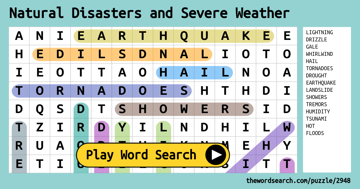 Synonyms Natural Disasters
