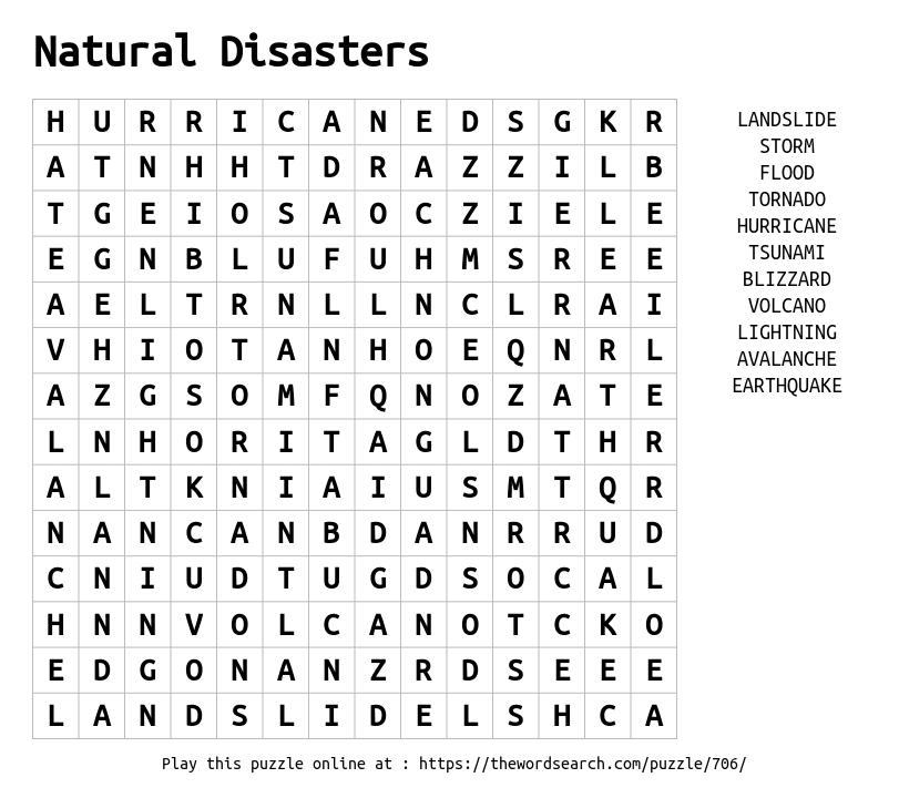 Natural Disasters Crossword Puzzle With Answers